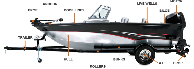 how to clean a boat trailer after use
